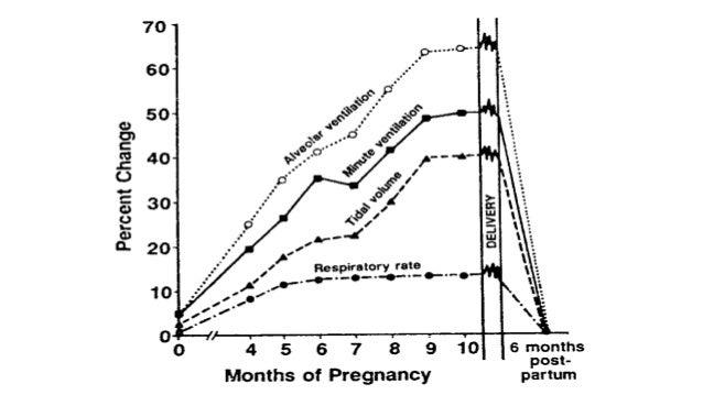 astma in pregnancy
