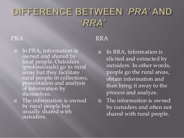 Rapid rural appraisal, participatory rural appraisal and aquaculture.