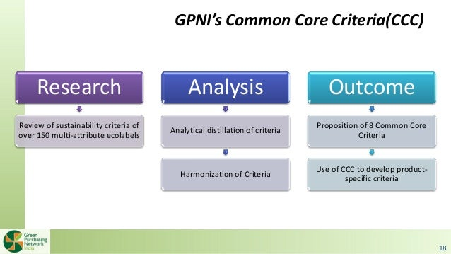 Current GPP/SPP state of play and impact of international