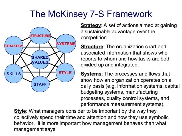 7s framework analysis of disney The 7s model, developed by mckinsey consulting, can describe how affectively one can organise a company, holistically it is based around seven key elements of any organisation, with the view that in order for it to operate successfully, all the elements in this model must align synergistically together.