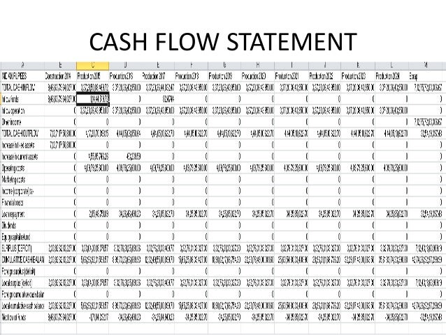 projected cash flow statement We would like to show you a description here but the site won't allow us.