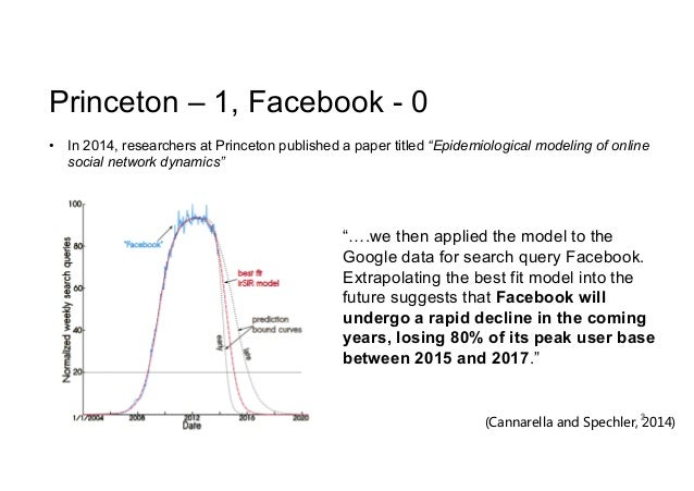 Prasanta Bhattacharya - WESST - Social Networks and Causal Inference Slide 2