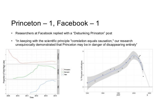 Prasanta Bhattacharya - WESST - Social Networks and Causal Inference Slide 3