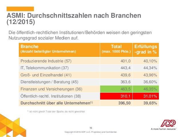10 ASMI: Durchschnittszahlen nach Branchen (12/2015) Copyright © 2016 ADP, LLC. Proprietary and Confidential. Die öffentli...