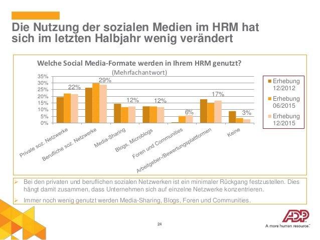 24 Die Nutzung der sozialen Medien im HRM hat sich im letzten Halbjahr wenig verändert 22% 29% 12% 12% 6% 17% 3% 0% 5% 10%...
