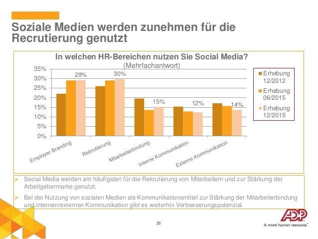25 Soziale Medien werden zunehmen für die Recrutierung genutzt 29% 30% 15% 12% 14% 0% 5% 10% 15% 20% 25% 30% 35% In welche...