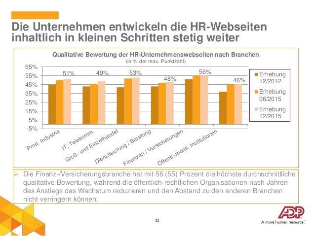 32 Die Unternehmen entwickeln die HR-Webseiten inhaltlich in kleinen Schritten stetig weiter  Die Finanz-/Versicherungsbr...