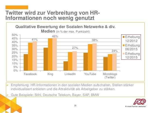 33 Twitter wird zur Verbreitung von HR- Informationen noch wenig genutzt  Empfehlung: HR-Informationen in den sozialen Me...