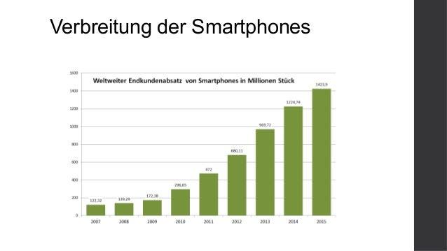 Verbreitung der Smartphones