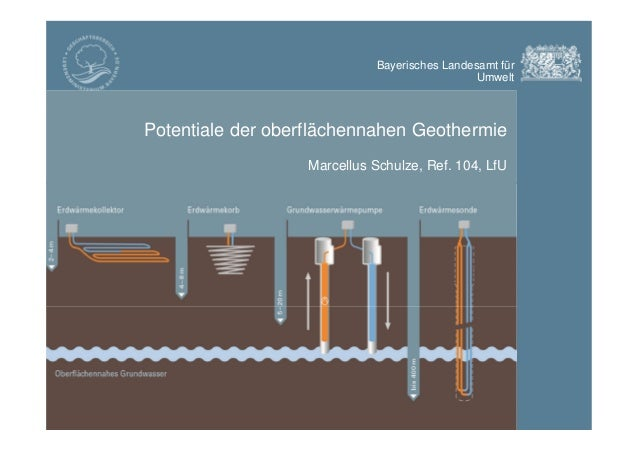 Bayerisches Landesamt für Umwelt Bayerisches Landesamt für Umwelt Oberflächennahe Geothermie - Informationsoffensive Oberf...