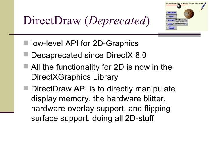 Prasentation Managed DirectX