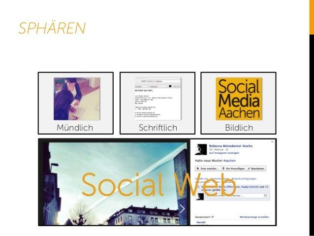 SPHÄREN Mündlich Schriftlich Bildlich Social Web