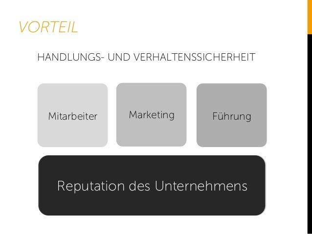 VORTEIL HANDLUNGS- UND VERHALTENSSICHERHEIT Reputation des Unternehmens FührungMarketingMitarbeiter