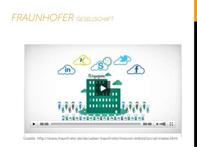 FRAUNHOFER GESELLSCHAFT Quelle: http://www.fraunhofer.de/de/ueber-fraunhofer/mission-leitbild/social-media.html