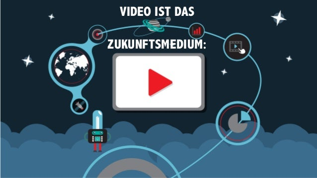 10 Gründe für erfolgreiches Videomarketing Slide 2