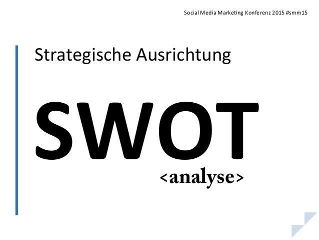 Präsentation Swiss Marketing Konferenz 2015