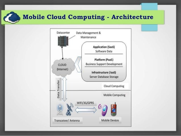 mobile cloud computing research papers This research paper includes the industries on mobile using latest technologies such as mobile computing, saas, cloud computing etc enterprise systems are cloud computing and enterprise resource planning systems s l saini.