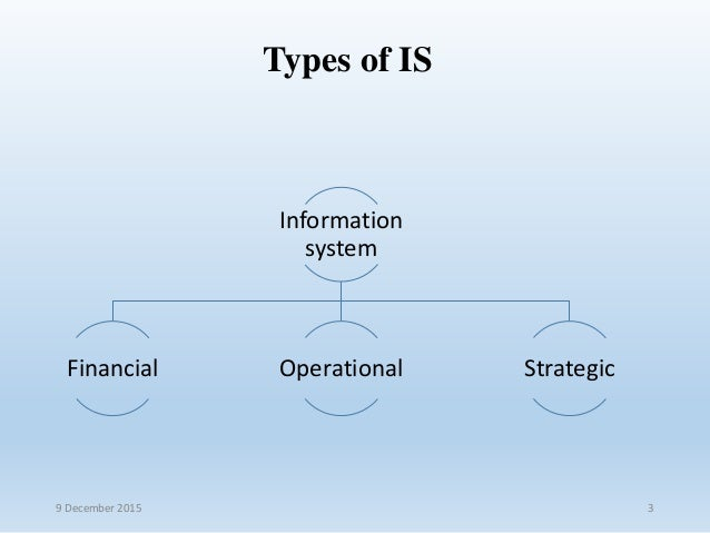 the failure of a strategic information system Situationspecific factors for each information system which will determine success  and failure and, hence, strategies for success inherent within much of the.