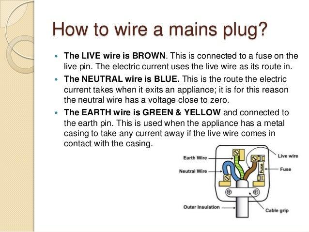 Pratical electricity – Live Wire Diagram Fuse