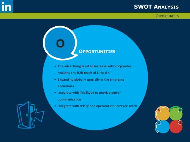 skype swot analysis Swot and pestel / understanding your external and internal context for better planning and decision-making / what are swot and pestel swot and pestel are analytical tools 1 - 6 persons with good research/analysis skills, to conduct initial research on the six (eg skype for business, adobe connect.