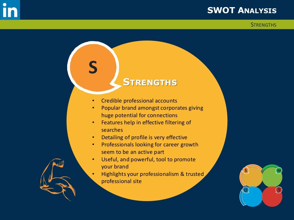 cookies swot analysis Free swot analysis template for powerpoint modern template, with editable shapes text placeholder to insert your descriptive text for the 4 swot criteria.