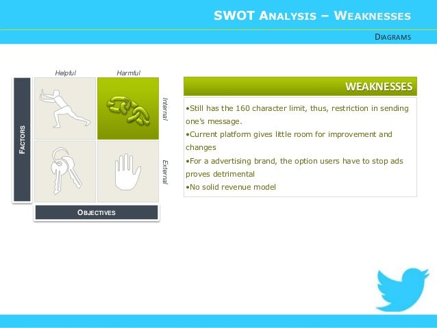 twitter swot analysis Twitter swot analysis & matrix provide insight into strategy,internal & external factorsbuy custom twitter swot analysis $11strengths,weakness opportunities threats.