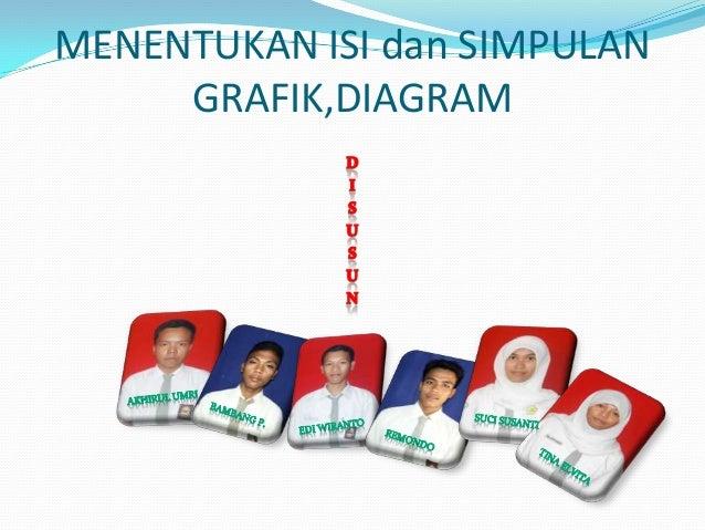 Pengertian grafik diagram dan tabel menentukan isi dan simpulan grafikdiagram ccuart Gallery