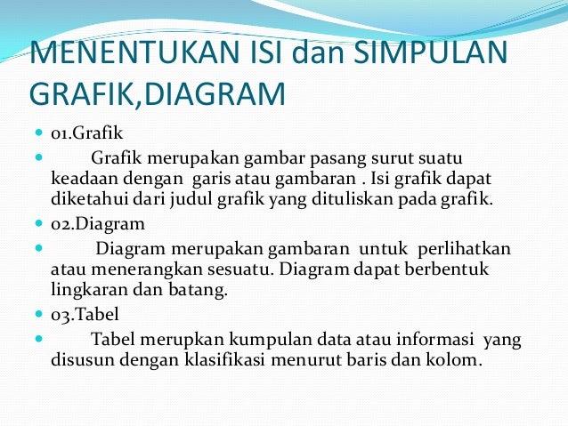 Pengertian grafik diagram dan tabel menentukan isi dan simpulan grafikdiagram 2 menentukan ccuart Gallery
