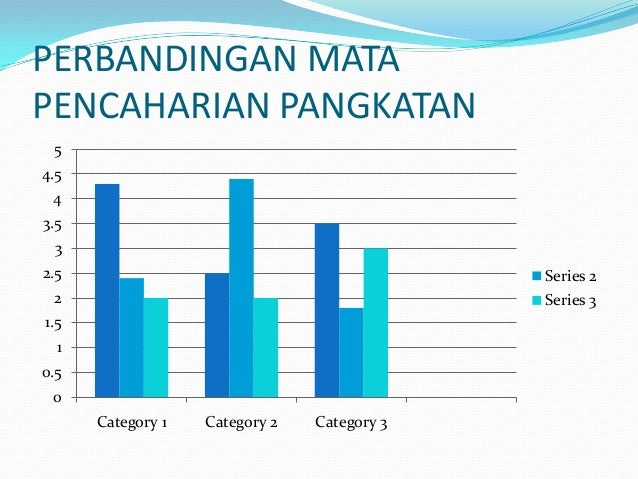 Pengertian grafik diagram dan tabel ccuart Gallery