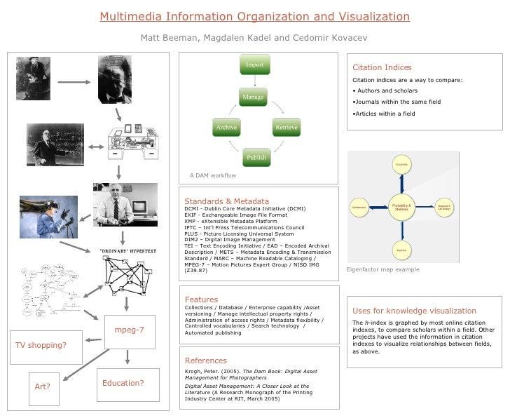 Multimedia Information Organization and Visualization Matt Beeman, Magdalen Kadel and Cedomir Kovacev Standards & Metadata...