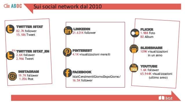 Twitter Live: eventi; convegni, diffusione Rapporti di ricerca; festival; ecc Datatelling: infografiche e card Ascolto e d...
