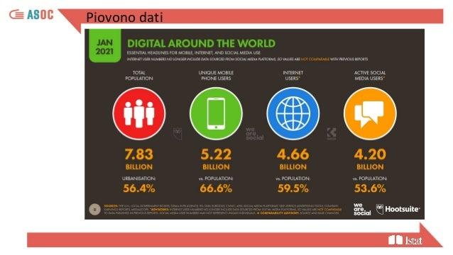 I social network in Italia