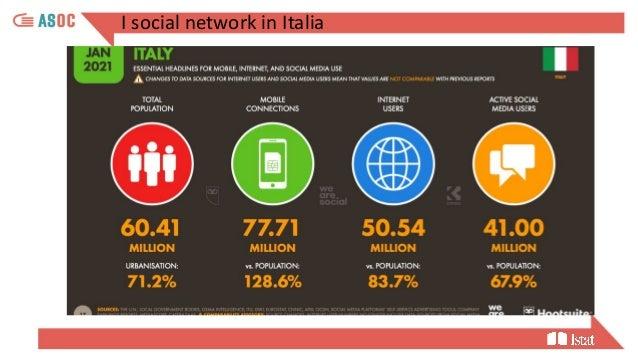 12 Format per la comunicazione social della statistica
