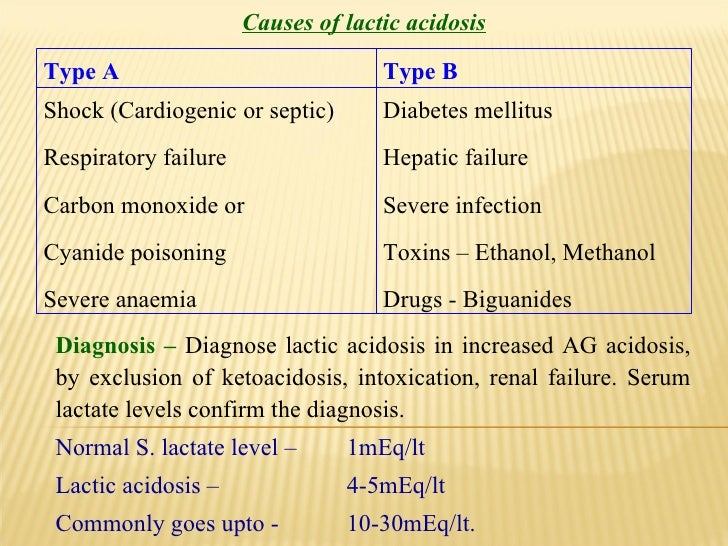 Causes of lactic acidosis Diagnosis –  Diagnose lactic acidosis in increased AG acidosis, by exclusion of ketoacidosis, in...