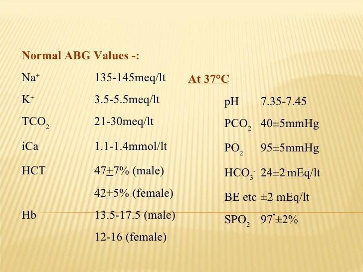 Normal ABG Values -: Na + 135-145meq/lt   K + 3.5-5.5meq/lt TCO 2 21-30meq/lt iCa 1.1-1.4mmol/lt HCT 47 + 7% (male) 42 + 5...