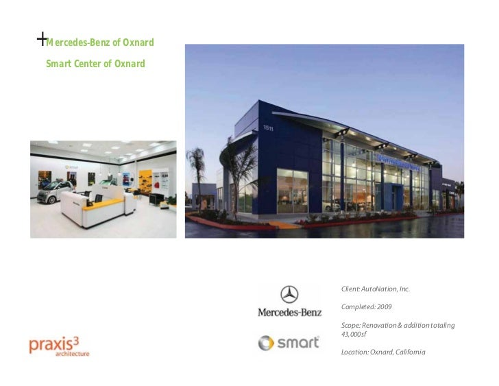 praxis3 automotive ppt email res01. Black Bedroom Furniture Sets. Home Design Ideas