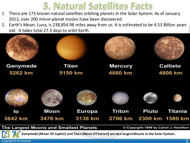 number of moons and planets - photo #16