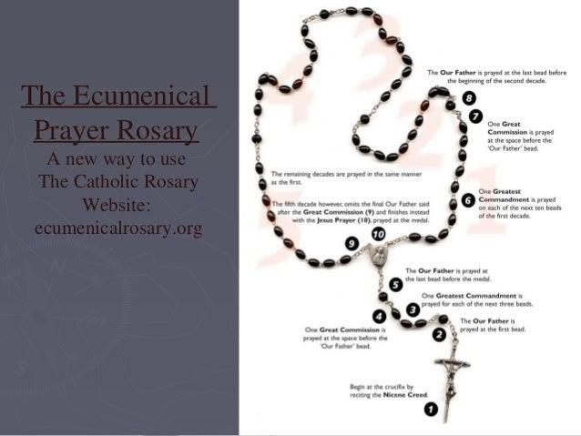 "Theology of the Orthodox PrayerTheology of the Orthodox PrayerRopeRope The Jesus Prayer: ""Lord Jesus Christ, son of God, ..."