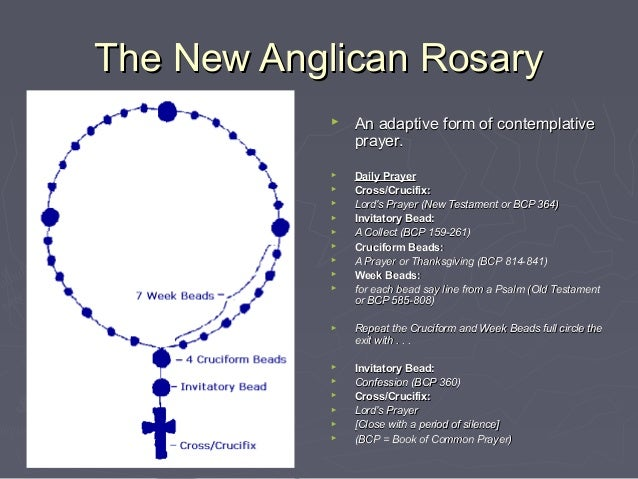 Number Symbols in the Anglican RosaryNumber Symbols in the Anglican RosaryThe 33The 33 beads represent the number of years...