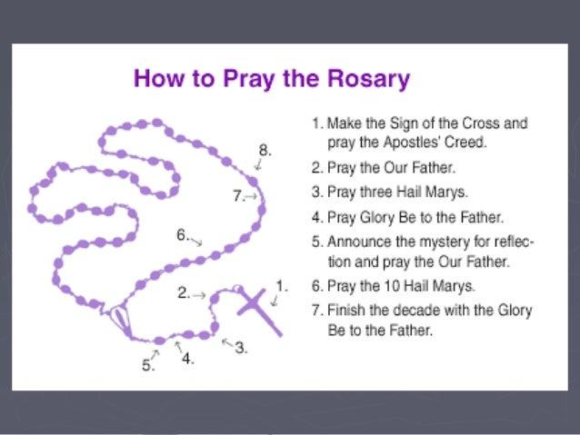 The EcumenicalPrayer RosaryA new way to useThe Catholic RosaryWebsite:ecumenicalrosary.org