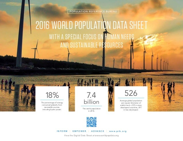 POPUL ATION REFERENCE BUREAU 2016 WORLD POPULATION DATA SHEET WITH A SPECIAL FOCUS ON HUMAN NEEDS AND SUSTAINABLE RESOURCE...