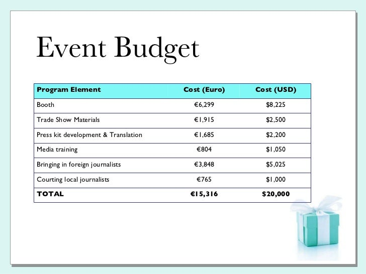 ... Available; 19. Event Budget ...
