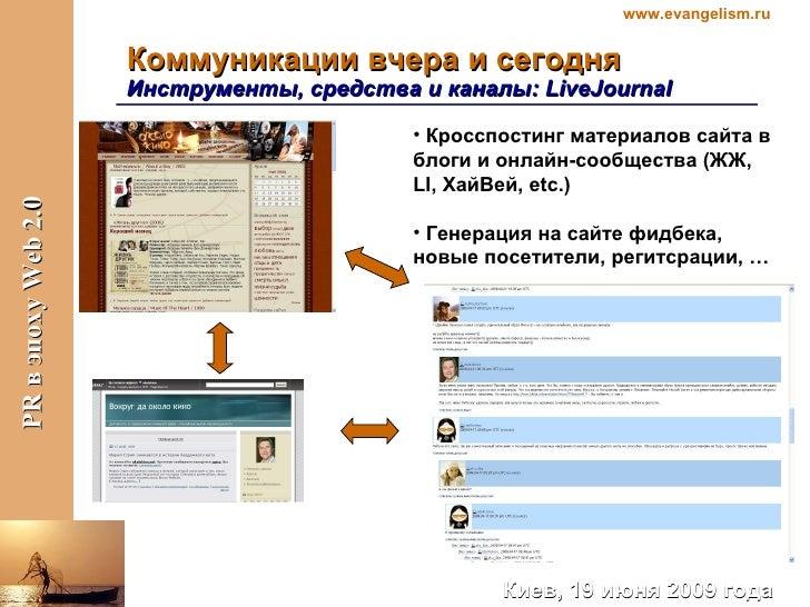 Коммуникации вчера и сегодня Инструменты, средства и каналы:  LiveJournal <ul><li>Кросспостинг материалов сайта в блоги и ...