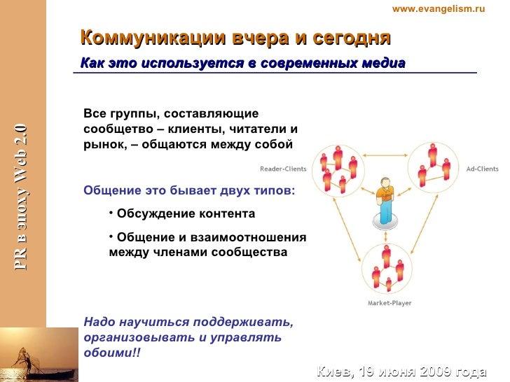 <ul><li>Все группы, составляющие сообщетво – клиенты, читатели и рынок, – общаются между собой </li></ul><ul><li>Общение э...