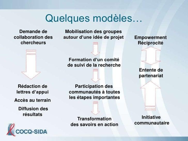 Quelques modèles…   Demande de         Mobilisation des groupes collaboration des   autour d'une idée de projet   Empowerm...