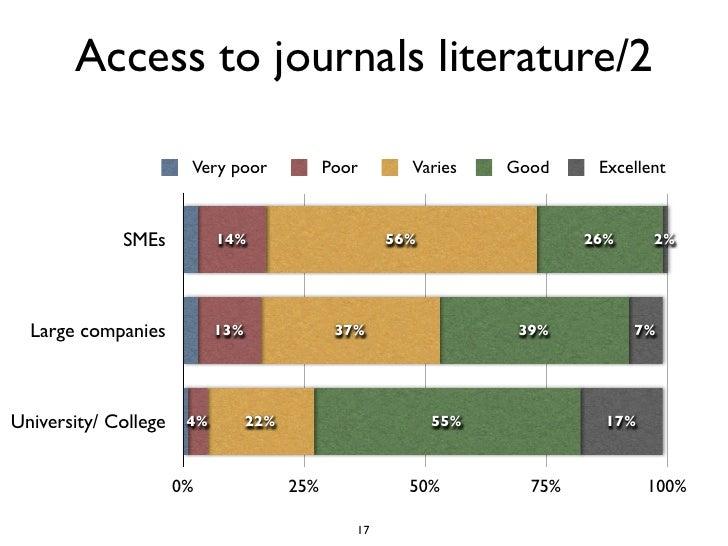 Access to journals literature/2                         Very poor              Poor      Varies    Good     Excellent     ...