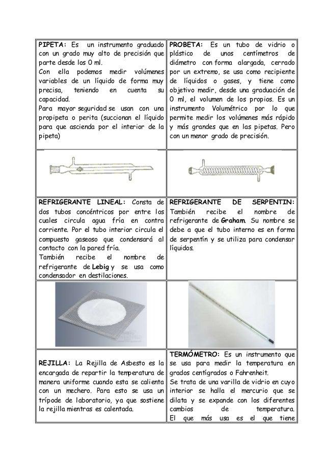 PIPETA: Es un instrumento graduado con un grado muy alto de precisión que parte desde los 0 ml. Con ella podemos medir vol...