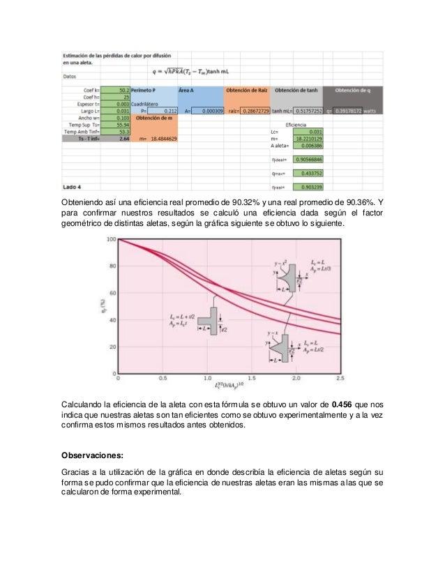 Conclusiones: Se puede decir que la forma en la que están diseñadas nuestras aletas proporciona una mayor transferencia de...