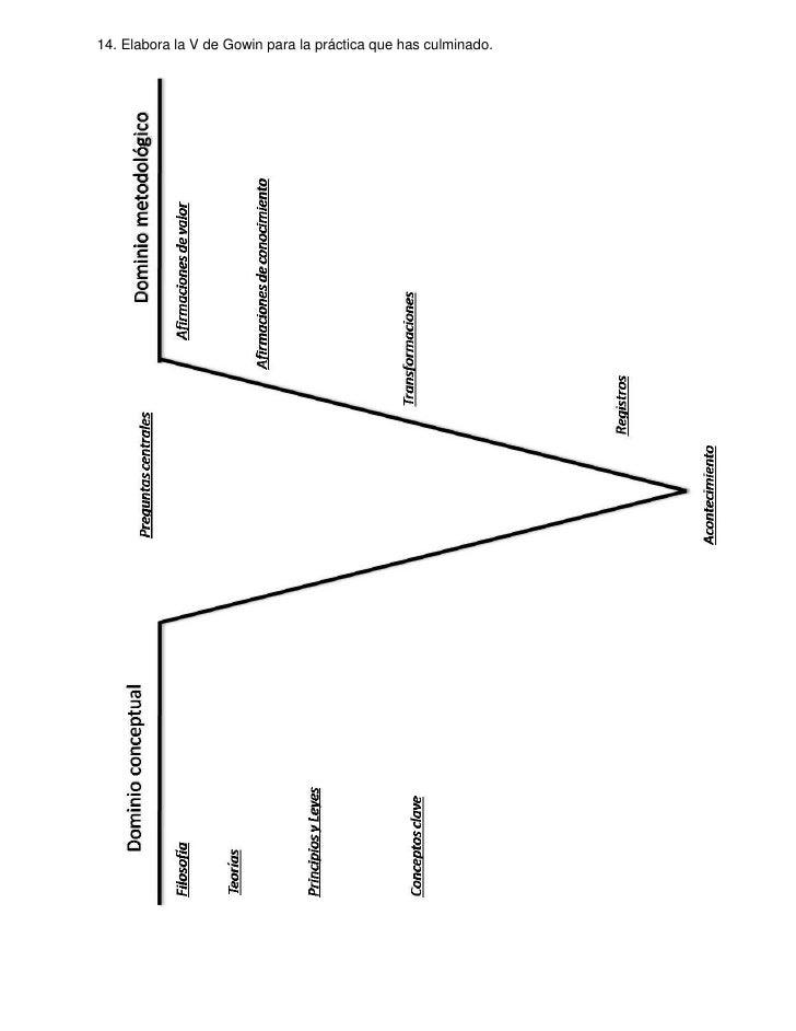 Práctica1 semejanza triángulos