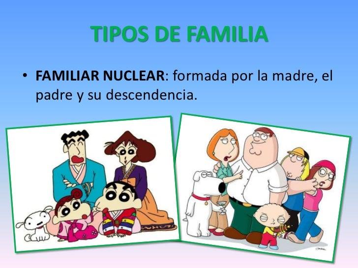 Pr ctica 2 grupal caracter sticas de las familias actuales Tipos de familia nuclear